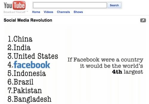 SocialMediaRevoltion