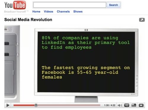SocialMediaRevolution1